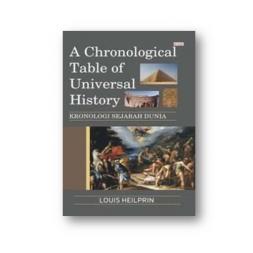 kronologi sejarah dunia